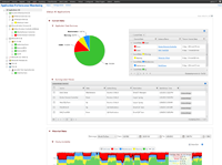 ApplicationPerformance Monitor Dashboard